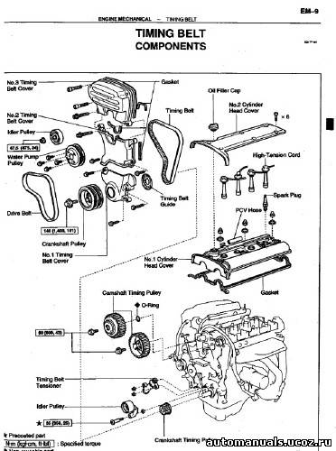 Toyota 4A-F, 4A-GE.